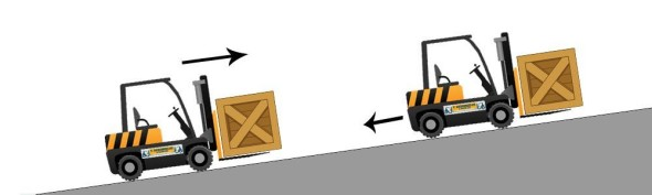 forklift-on-slope-with-load